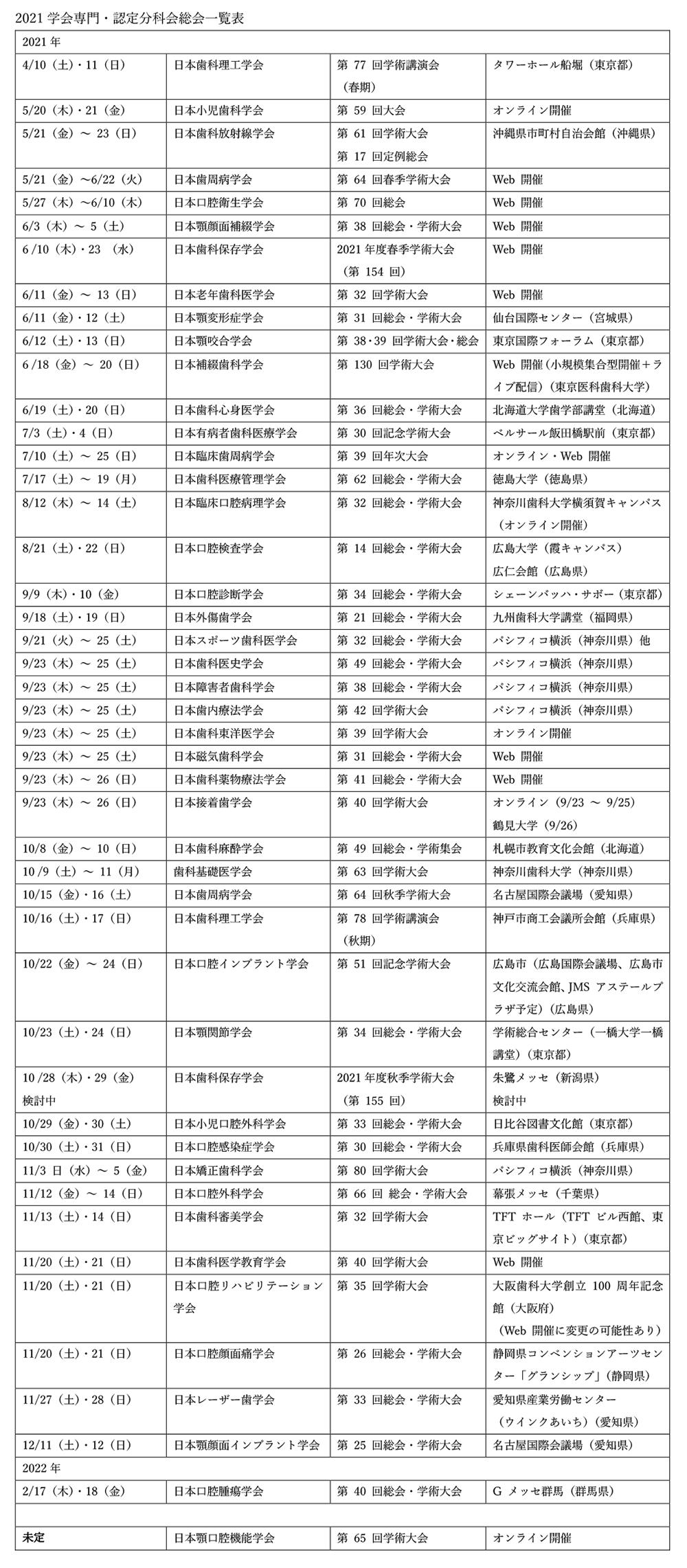 2021学会専門・認定分科会総会一覧表